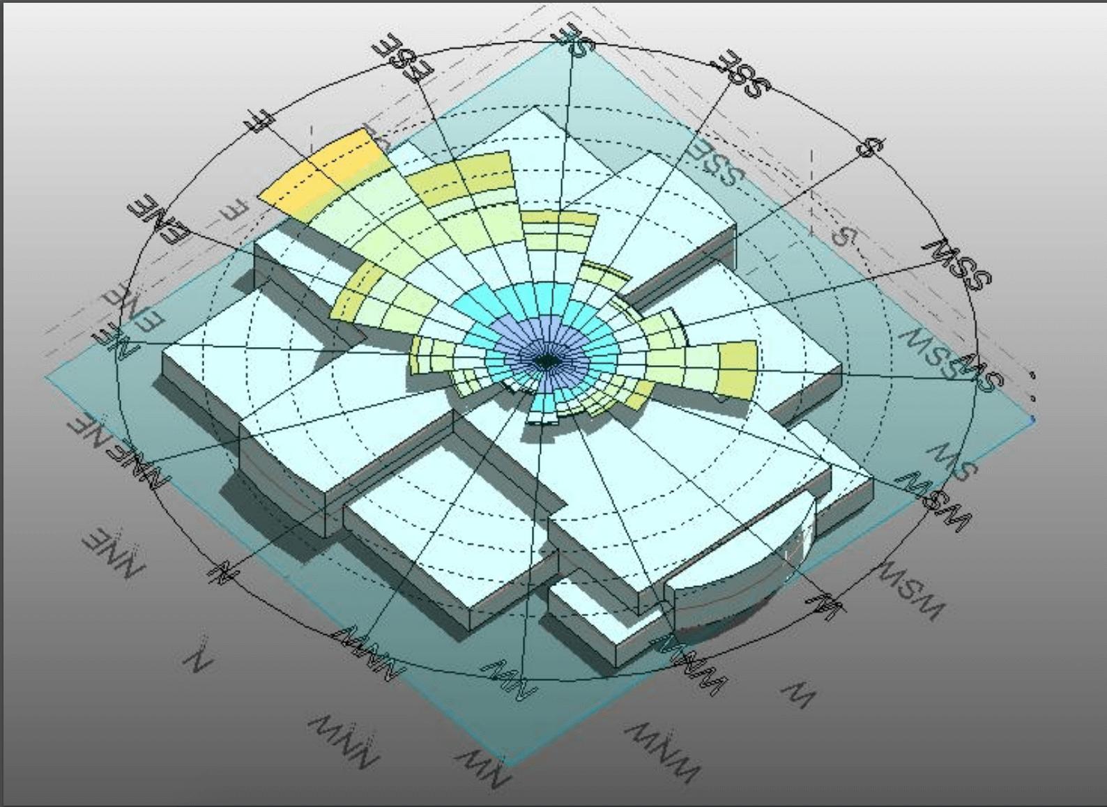Zero energy infrastructure saransh solanki product designer wind rose diagram ccuart Images